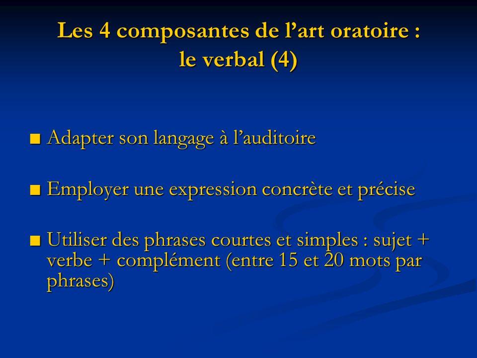 Les 4 composantes de l'art oratoire : le verbal (4)
