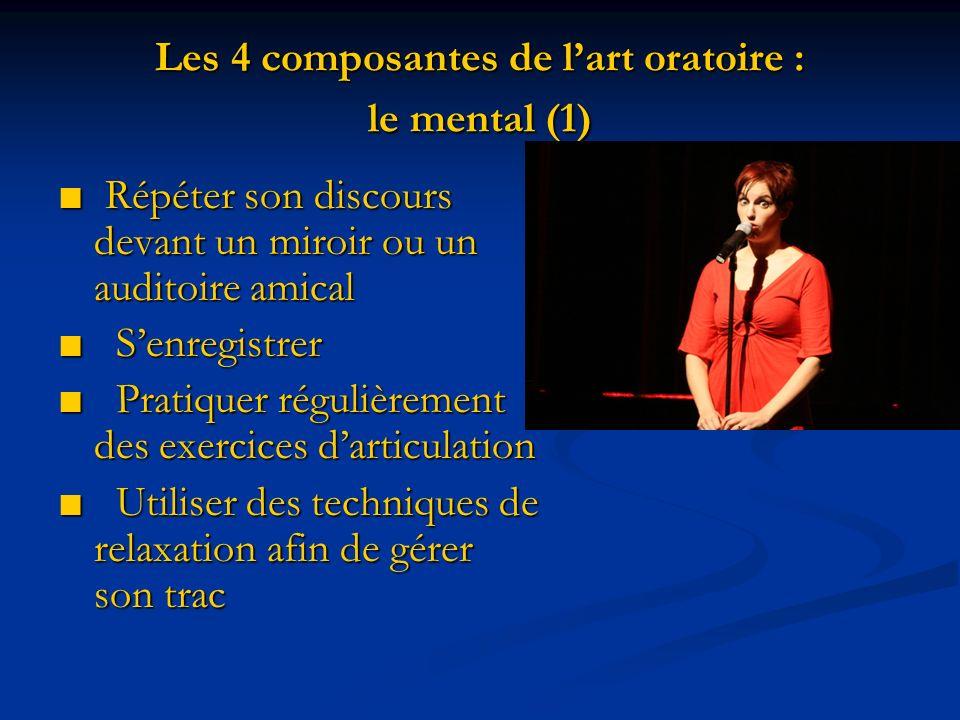 Les 4 composantes de l'art oratoire : le mental (1)