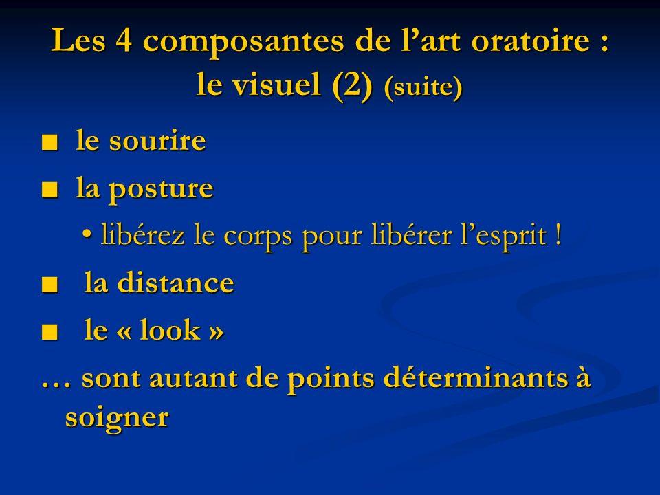 Les 4 composantes de l'art oratoire : le visuel (2) (suite)