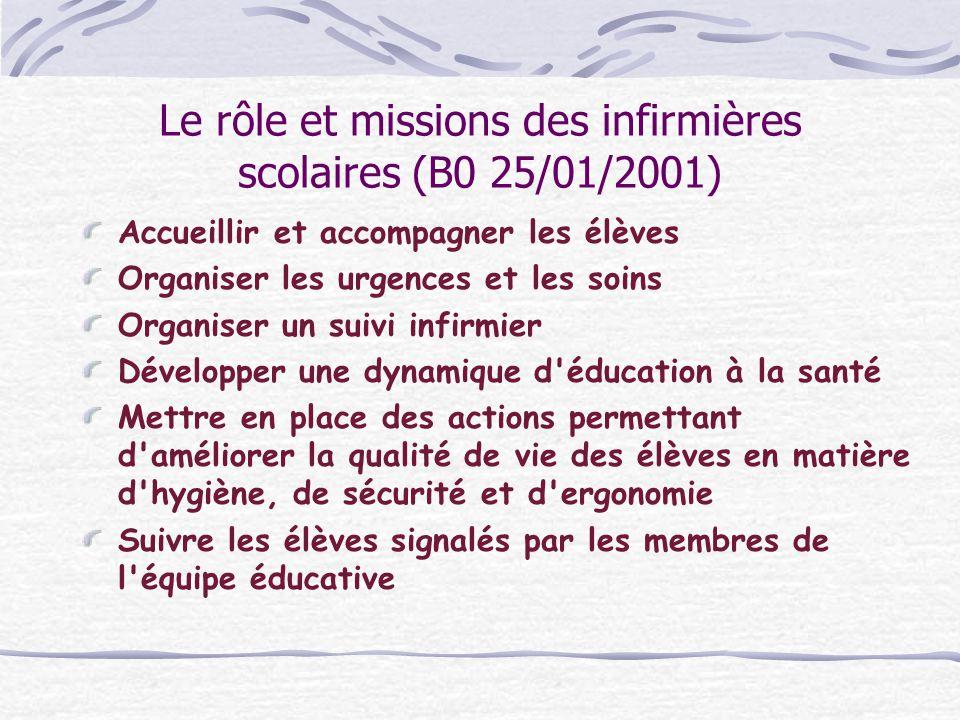 Le rôle et missions des infirmières scolaires (B0 25/01/2001)