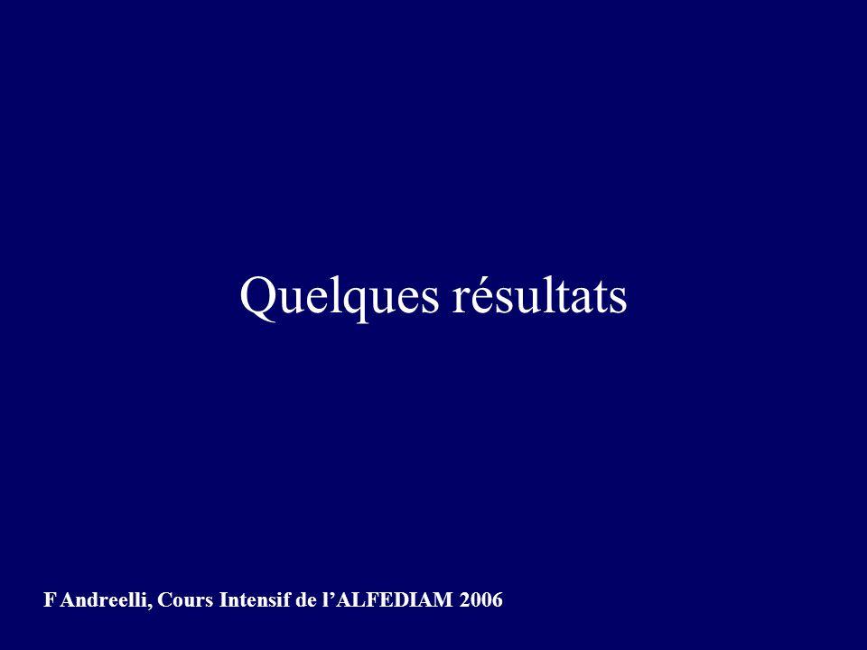 Quelques résultats F Andreelli, Cours Intensif de l'ALFEDIAM 2006