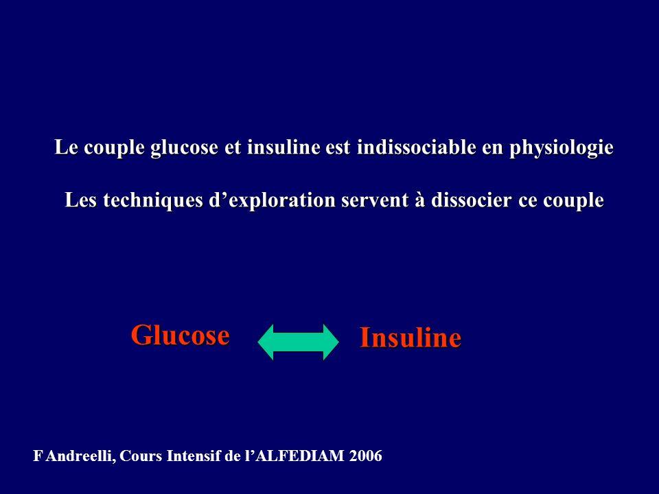 Le couple glucose et insuline est indissociable en physiologie