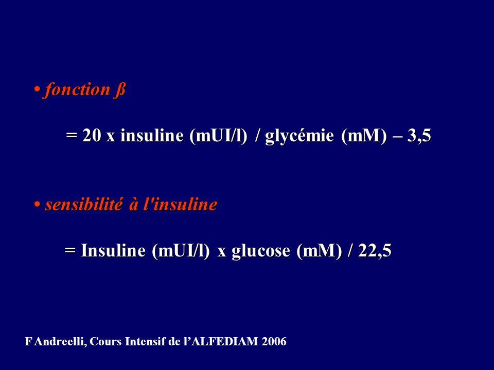 = 20 x insuline (mUI/l) / glycémie (mM) – 3,5