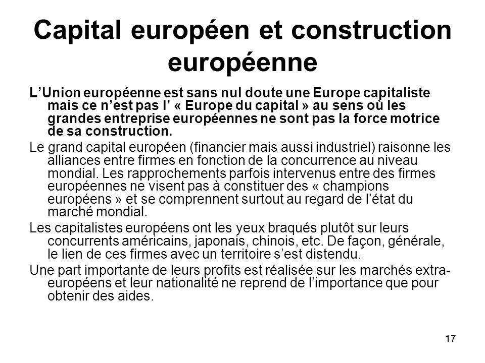 Capital européen et construction européenne