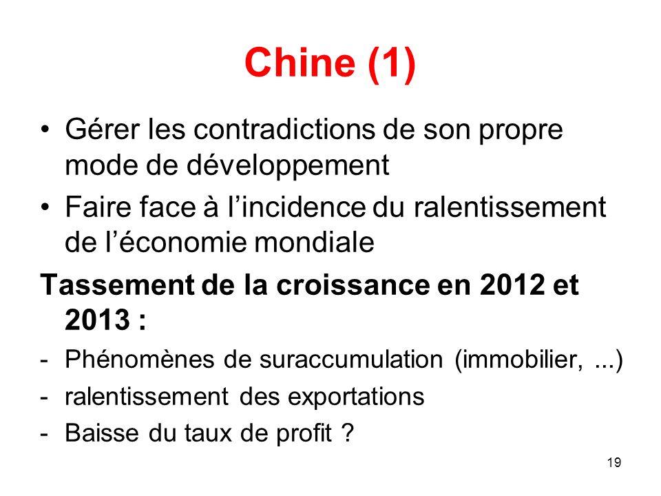 Chine (1) Gérer les contradictions de son propre mode de développement