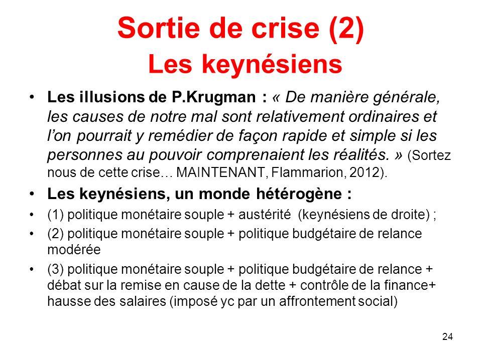 Sortie de crise (2) Les keynésiens