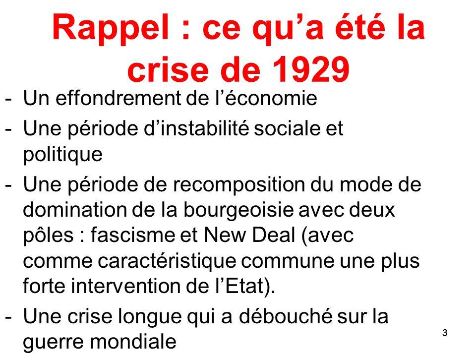 Rappel : ce qu'a été la crise de 1929