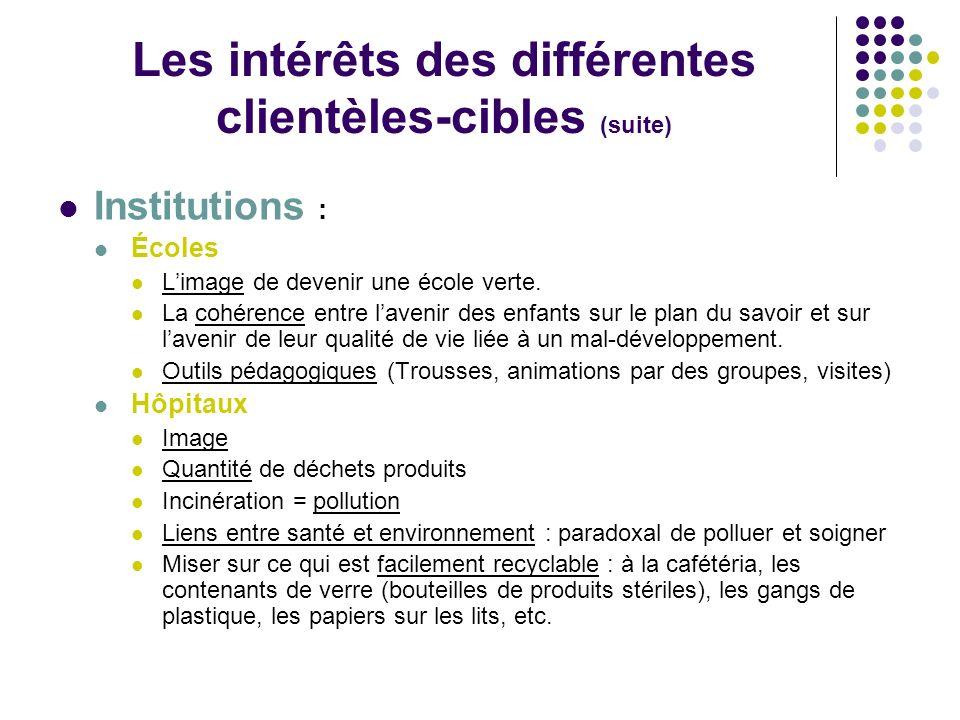 Les intérêts des différentes clientèles-cibles (suite)