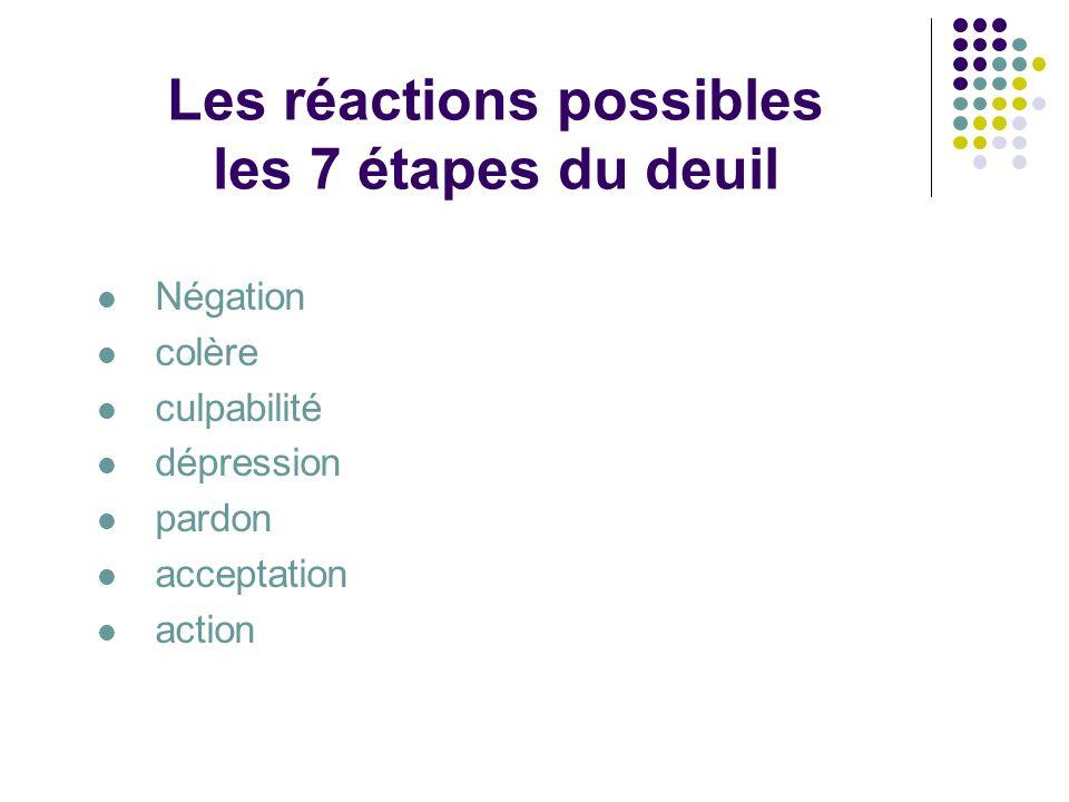 Les réactions possibles les 7 étapes du deuil