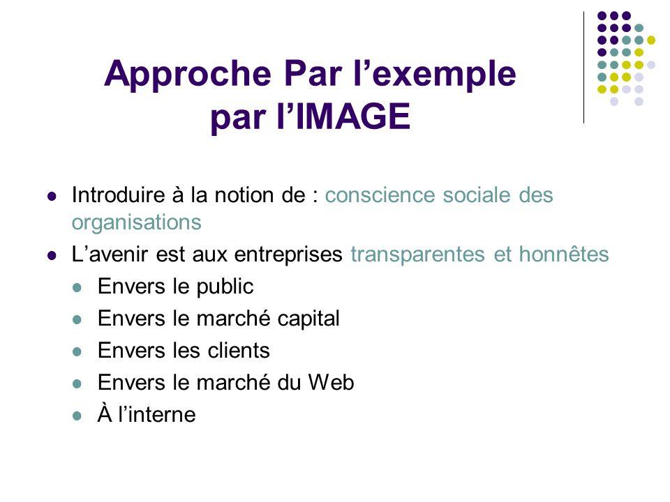 Approche Par l'exemple par l'IMAGE