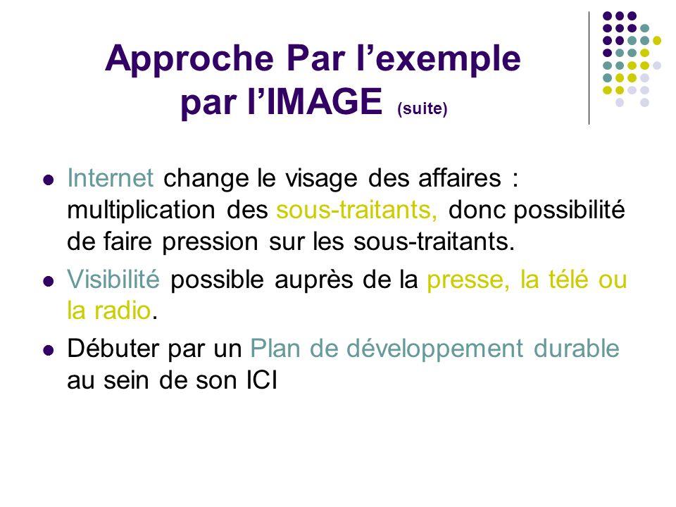 Approche Par l'exemple par l'IMAGE (suite)
