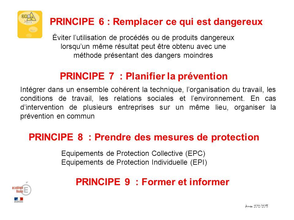 PRINCIPE 6 : Remplacer ce qui est dangereux
