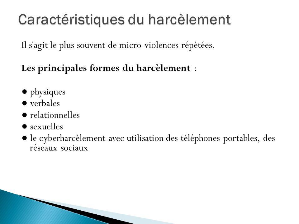 Caractéristiques du harcèlement