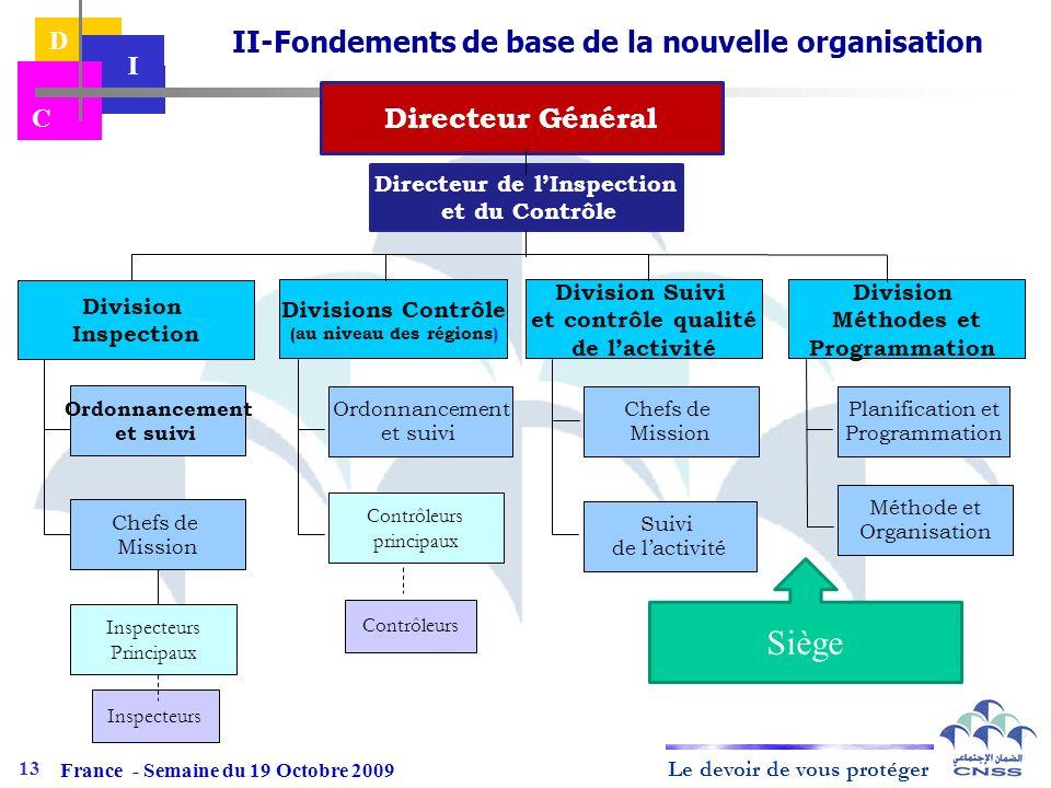 Siège II-Fondements de base de la nouvelle organisation