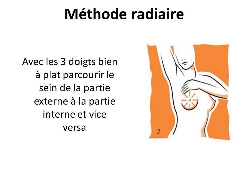 Méthode radiaire Avec les 3 doigts bien à plat parcourir le sein de la partie externe à la partie interne et vice versa.