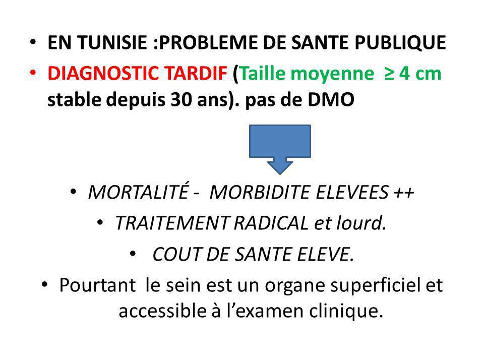 EN TUNISIE :PROBLEME DE SANTE PUBLIQUE