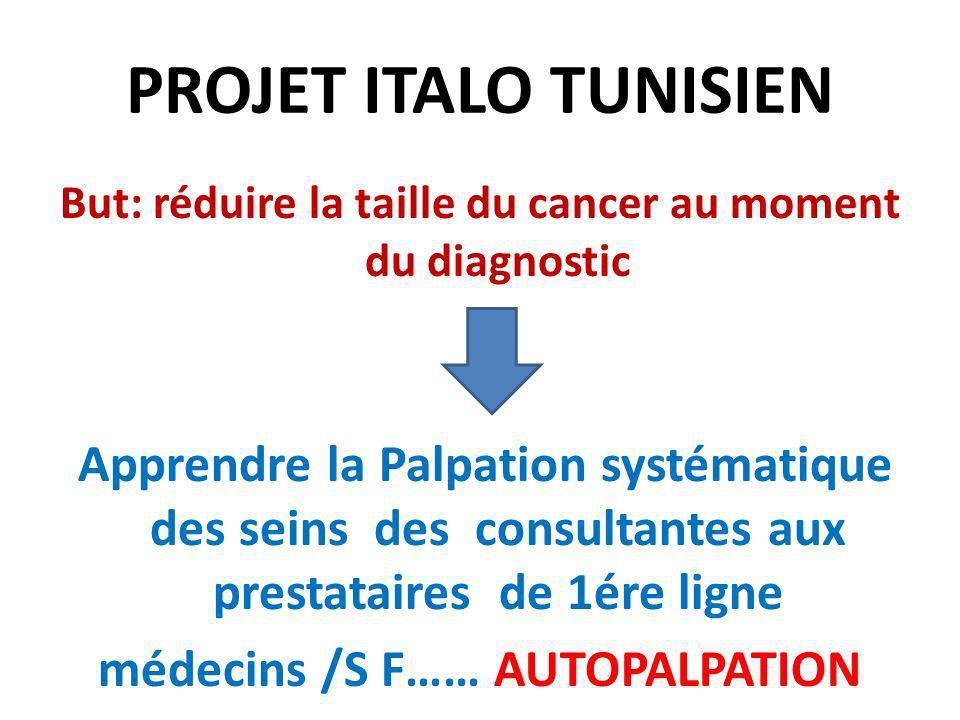 PROJET ITALO TUNISIEN médecins /S F…… AUTOPALPATION