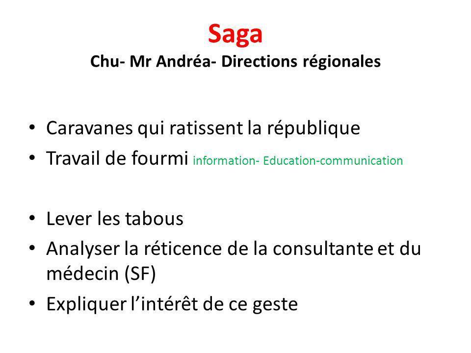 Saga Chu- Mr Andréa- Directions régionales