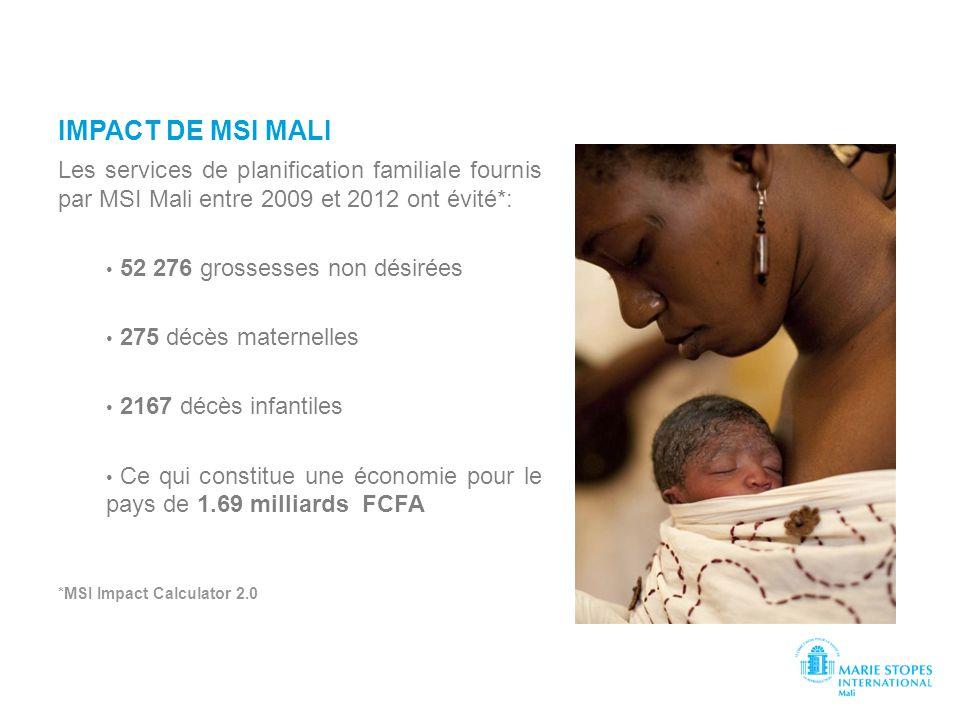 IMPACT DE MSI MALI Les services de planification familiale fournis par MSI Mali entre 2009 et 2012 ont évité*: