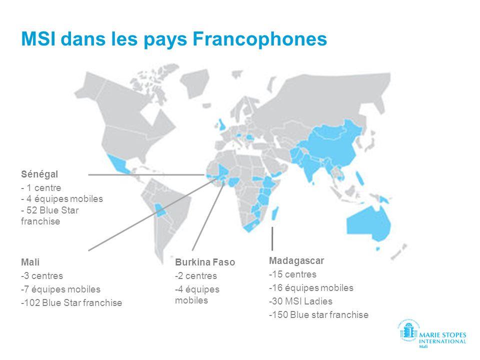 MSI dans les pays Francophones