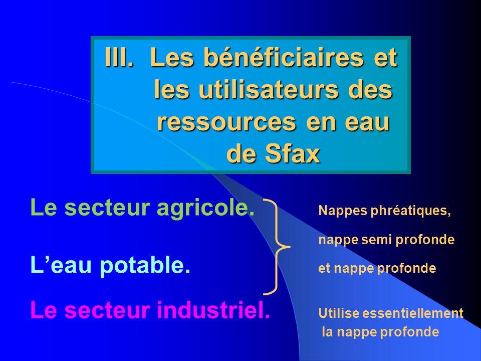 Les bénéficiaires et les utilisateurs des ressources en eau de Sfax