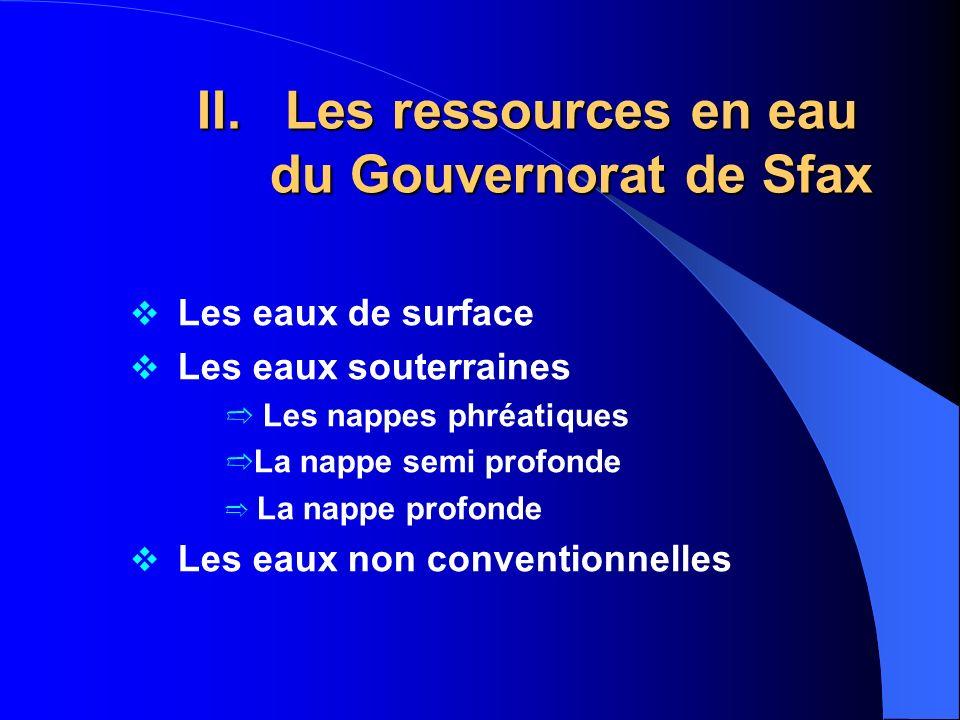 Les ressources en eau du Gouvernorat de Sfax