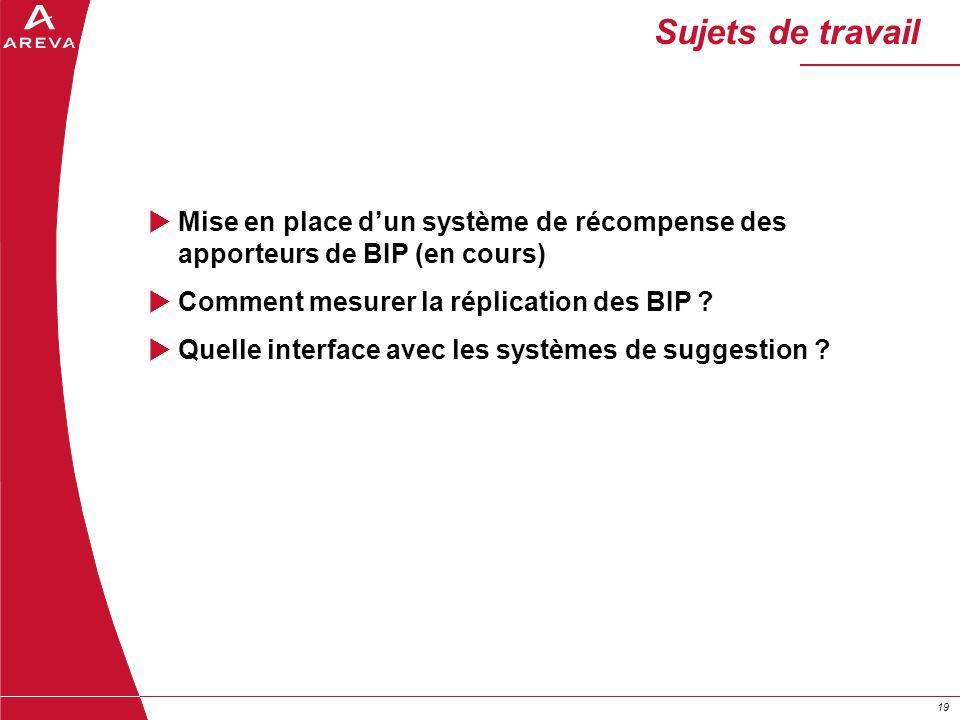 Sujets de travail Mise en place d'un système de récompense des apporteurs de BIP (en cours) Comment mesurer la réplication des BIP