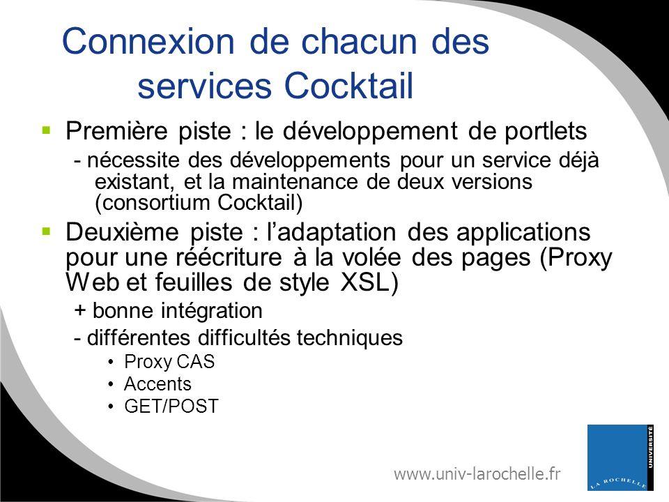 Connexion de chacun des services Cocktail