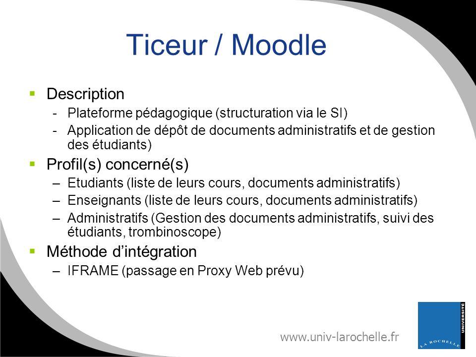 Ticeur / Moodle Description Profil(s) concerné(s)