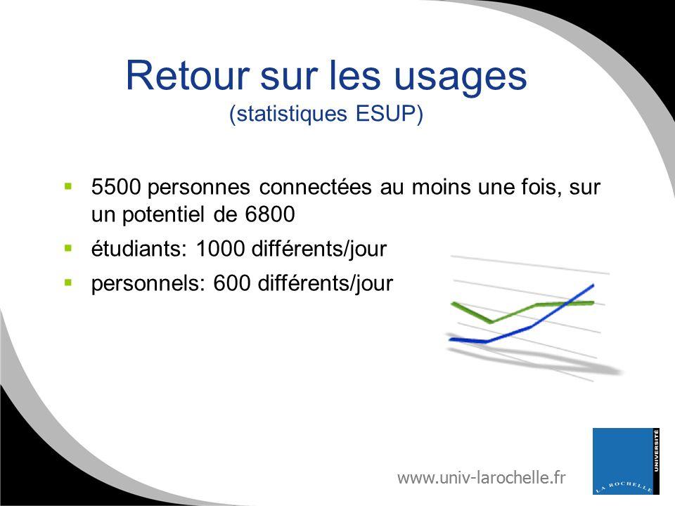 Retour sur les usages (statistiques ESUP)