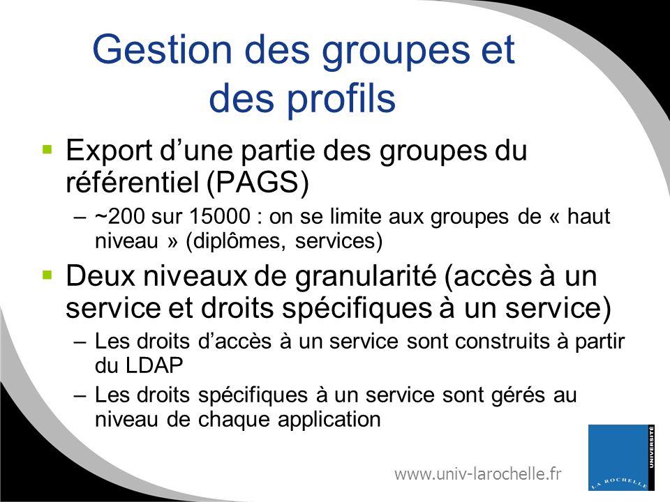 Gestion des groupes et des profils