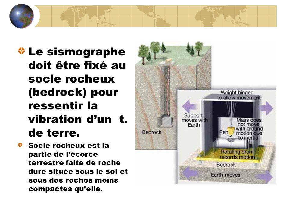 Le sismographe doit être fixé au socle rocheux (bedrock) pour ressentir la vibration d'un t. de terre.