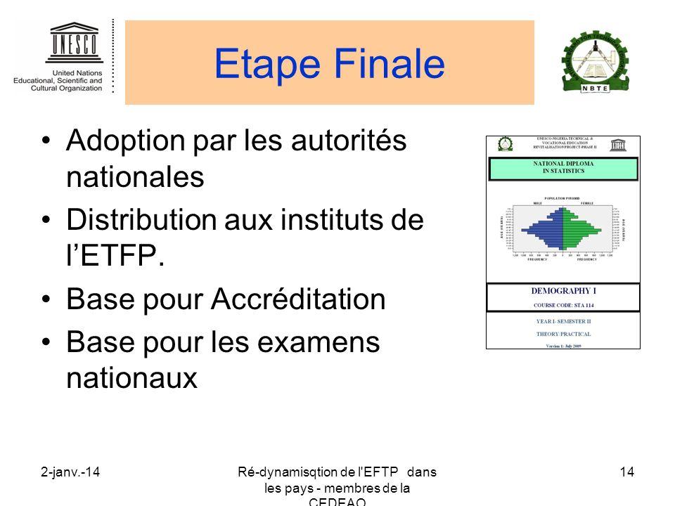 Ré-dynamisqtion de l EFTP dans les pays - membres de la CEDEAO