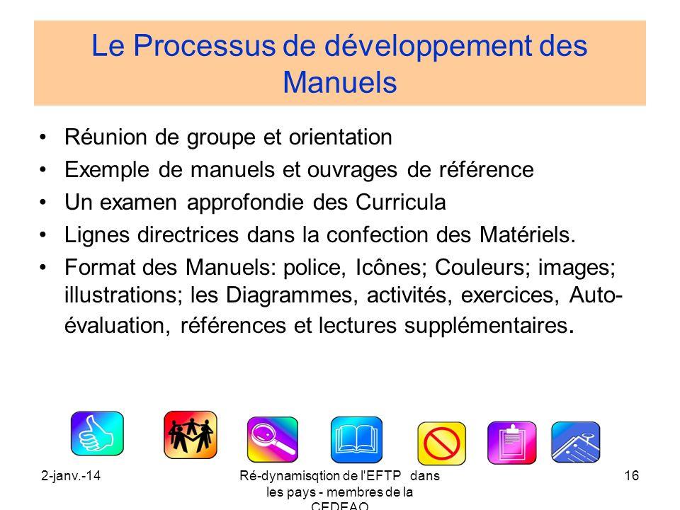 Le Processus de développement des Manuels