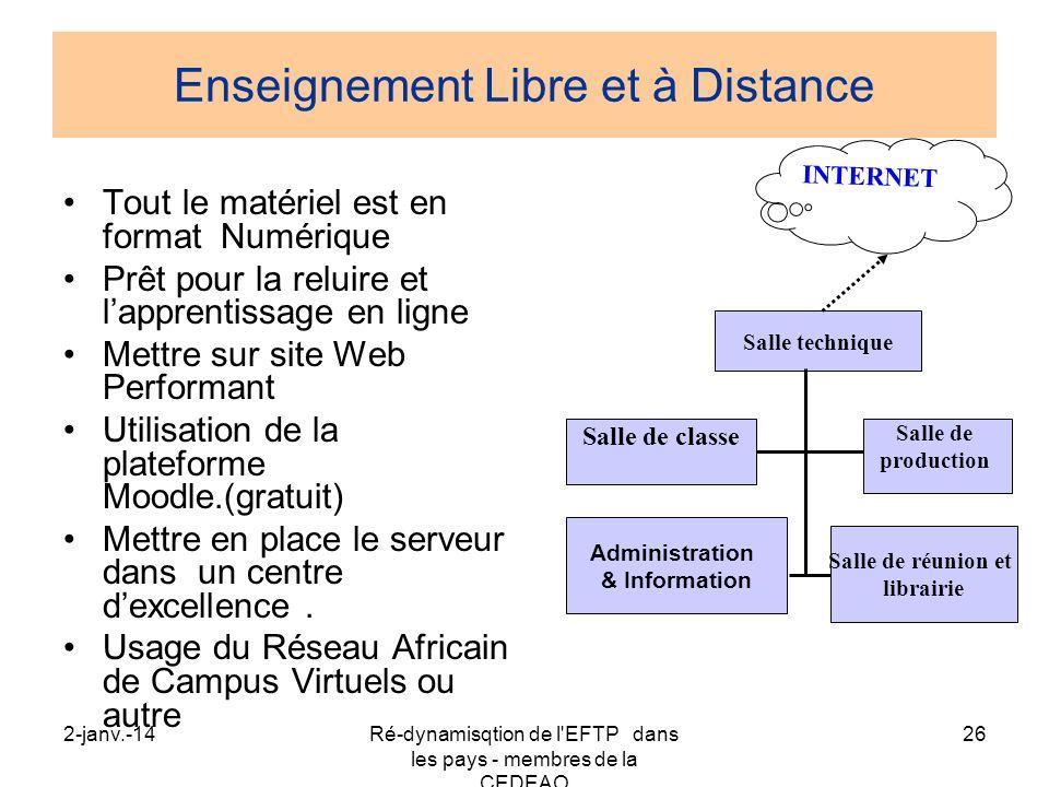 Enseignement Libre et à Distance