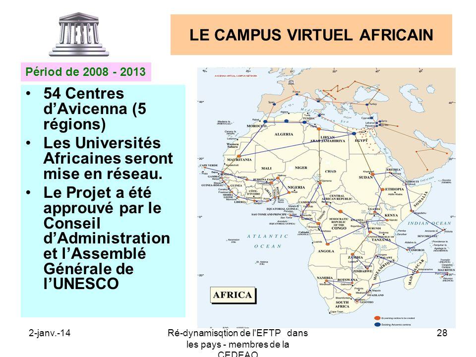LE CAMPUS VIRTUEL AFRICAIN