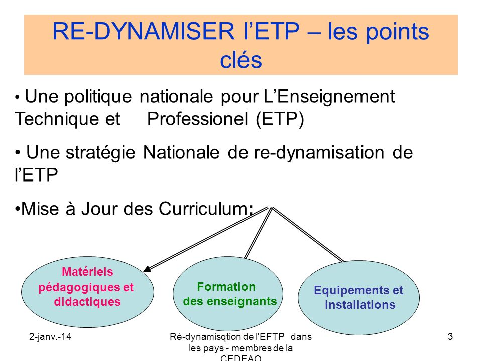 RE-DYNAMISER l'ETP – les points clés
