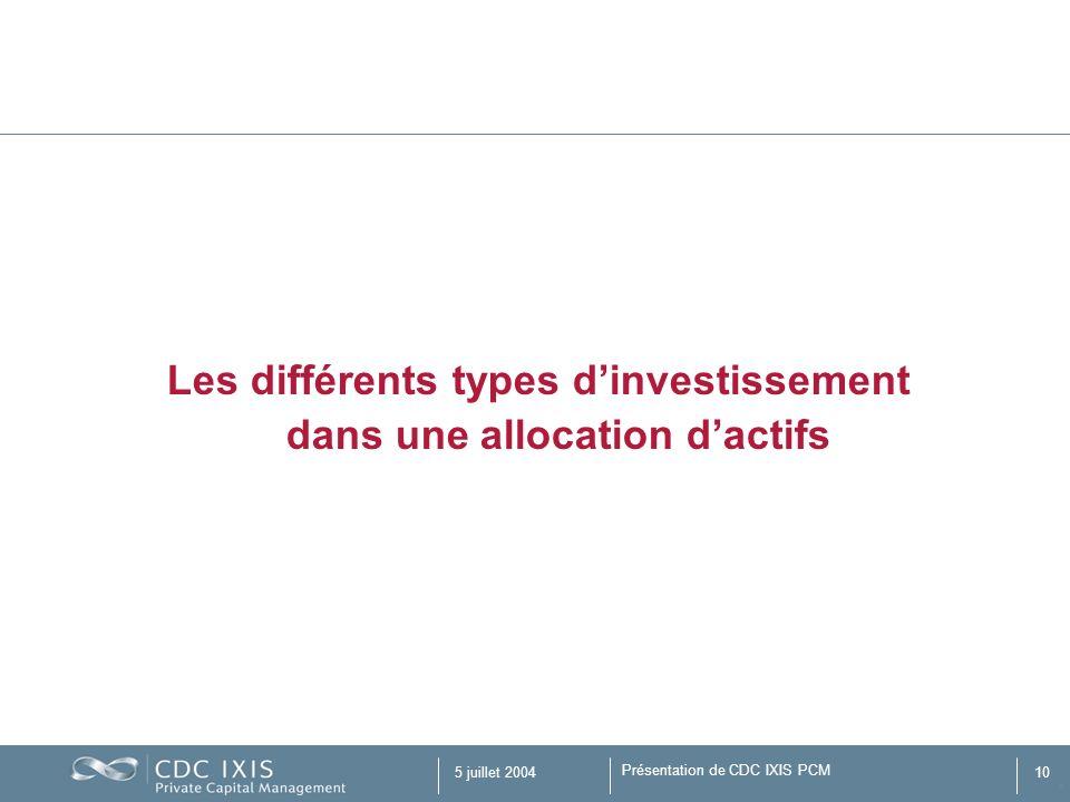 Les différents types d'investissement dans une allocation d'actifs