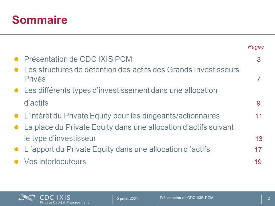 Sommaire Pages Présentation de CDC IXIS PCM 3