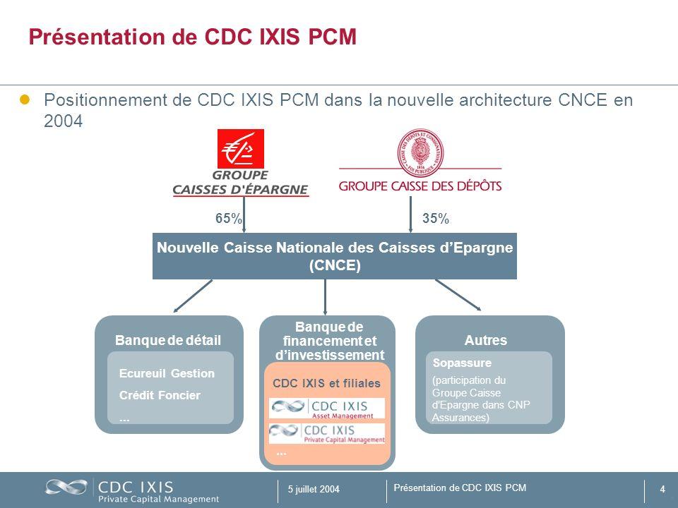 Présentation de CDC IXIS PCM