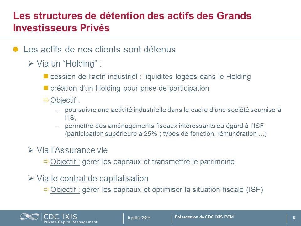 Les structures de détention des actifs des Grands Investisseurs Privés
