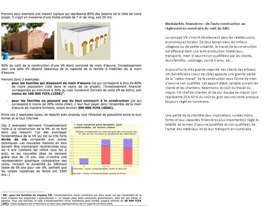 Modularités financières : de l auto-construction au règlement en numéraire du coût du bâti.