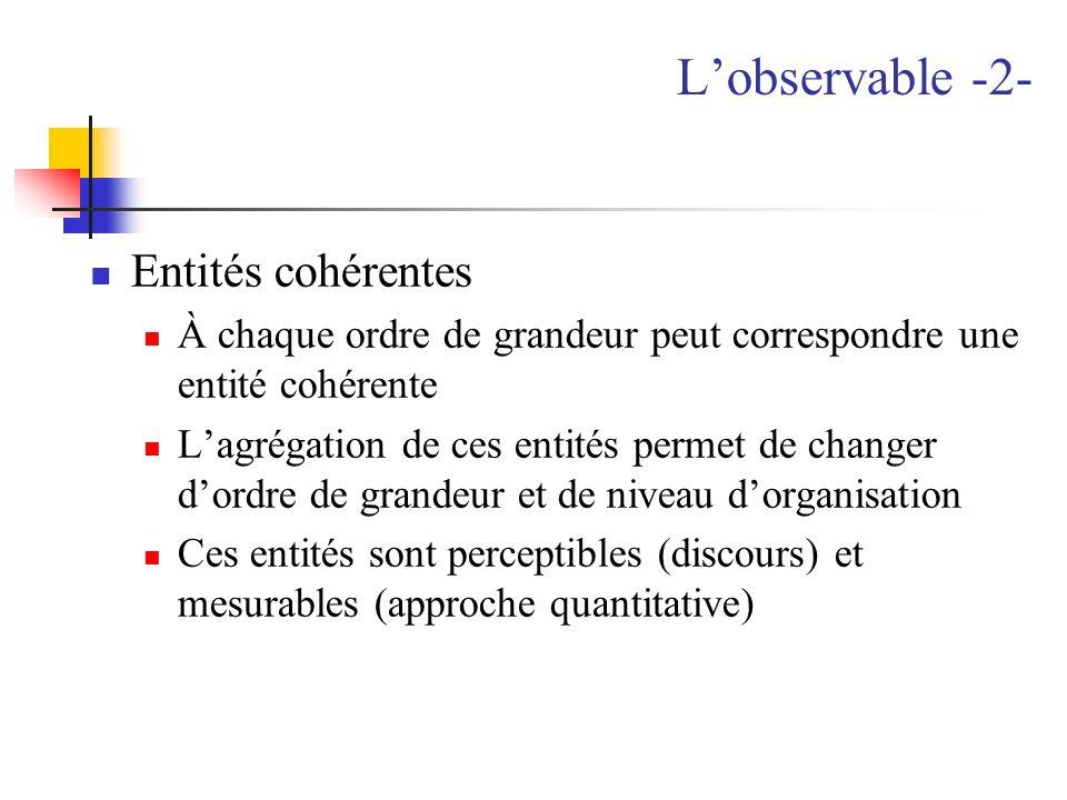 L'observable -2- Entités cohérentes