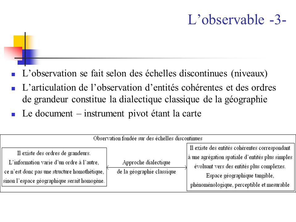 L'observable -3- L'observation se fait selon des échelles discontinues (niveaux)