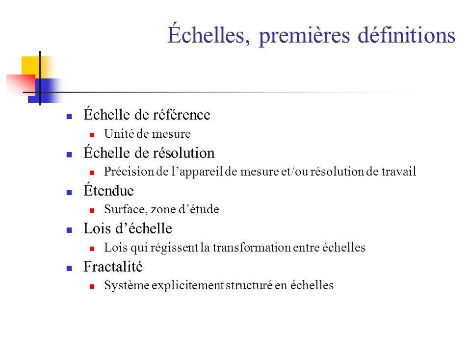 Échelles, premières définitions