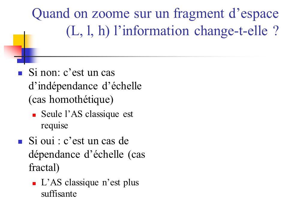 Quand on zoome sur un fragment d'espace (L, l, h) l'information change-t-elle
