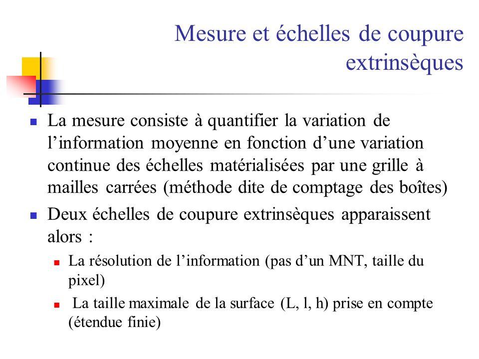 Mesure et échelles de coupure extrinsèques