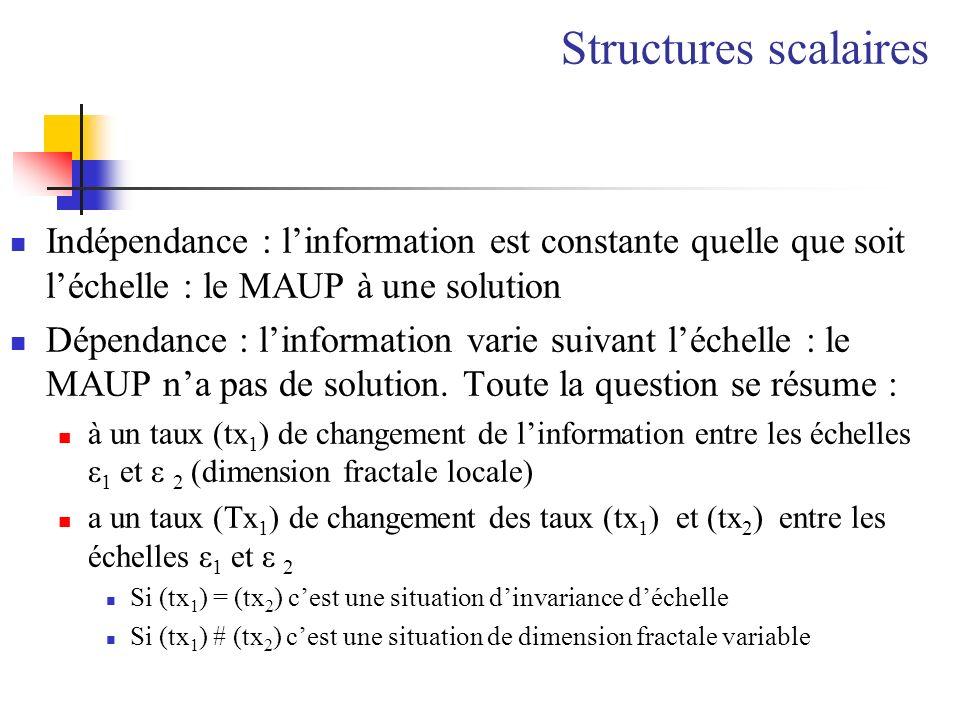 Structures scalaires Indépendance : l'information est constante quelle que soit l'échelle : le MAUP à une solution.