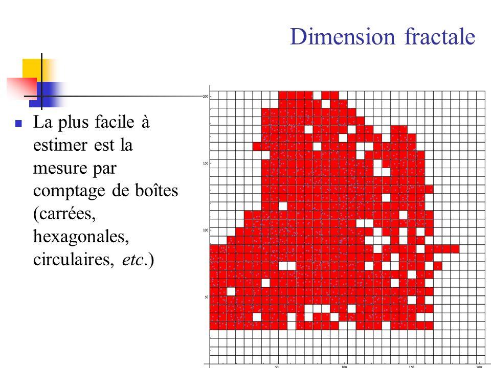 Dimension fractaleLa plus facile à estimer est la mesure par comptage de boîtes (carrées, hexagonales, circulaires, etc.)
