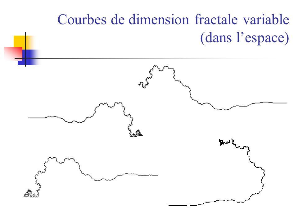 Courbes de dimension fractale variable (dans l'espace)